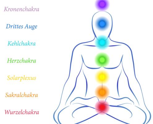Energiezentren der Meditation